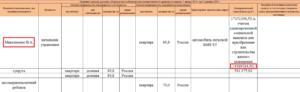 Нормативные документы единовременных выплат на приобретение жилья сотрудников фсин