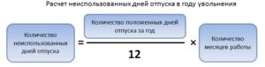 Расчет дней неотгуленного отпуска при увольнении 2017 калькулятор