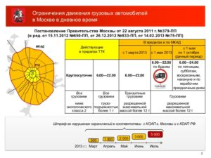 Ограничение на въезд в москву грузового транспорта
