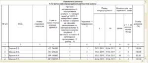 Протокол отчета по соц страхованию пример