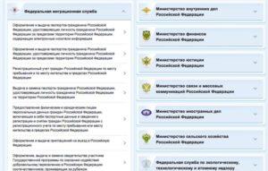 Госуслуги московская область как согласовать время рассмотрения и регистрации в паспортном столе