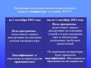 Научно педагогический стаж как считать 2018