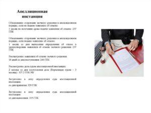 Гпк рф сроки обжалования апелляционного определения