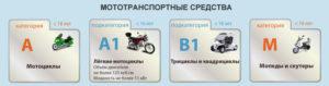 Со скольки лет можно начинать обучение на категорию а1 мотоцикл