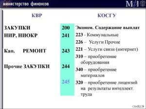 Косгу 310 в оперативном управлении