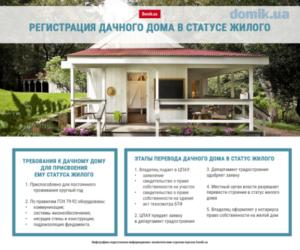 Как перевести жилое строение в жилой дом снт 2017