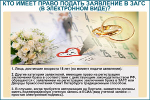 Сколько нужно ждать после подачи заявления в загс на регистрацию брака 2017