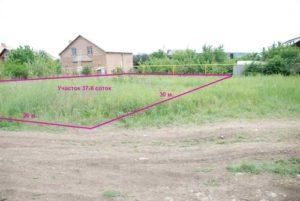 Как выкупить арендованный земельный участок без строений