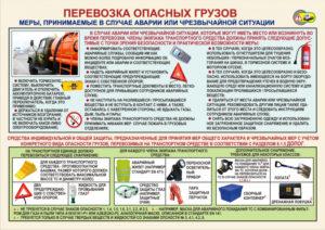 Штрафы за перевозку опасных грузов жд