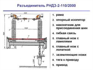 Назначение линейного разъединителя рндз 110