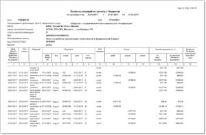 Запрос выписки операций по расчетам с бюджетом образец заявления