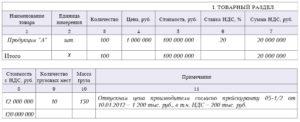 Скидки ретробонусы бухгалтерский учет