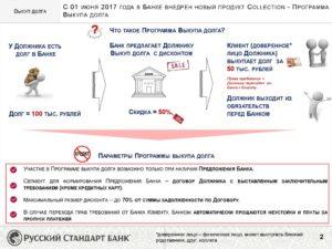 Как выкупить долг у банка третьему лицу пошаговая инструкция