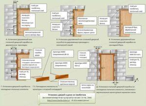 Как установить входную дверь на газобетон