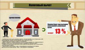 Можно ли вернуть 13 процентов от продажи дома