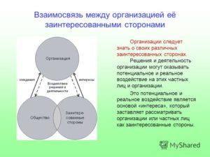 Взаимоотношения между организациями какие