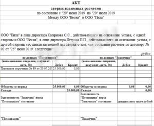 Письмо о возврате денежных средств на основании акта сверки образец
