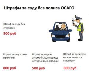 Если авто не стоит на учете какой штраф