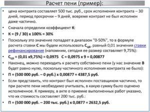 Законная неустойка за несвоевременную оплату по договору гк рф