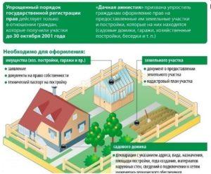 Нужно ли регистрировать нежилое строение на участке лпх