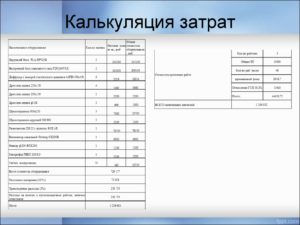 Пример калькуляции на услуги