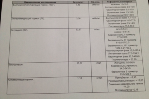 Какие анализы на гормоны можно сдать бесплатно по полису омс