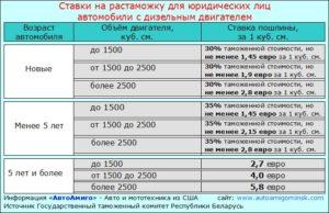 Как перевезти машину из казахстана в россию имущество по программе