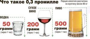 0 35 грам на литр это сколько алкоголя