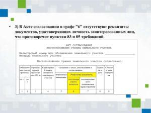 Реквизиты документа подтверждающие полномочия представителя участника конкурса