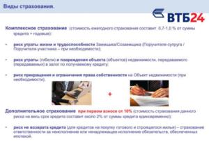Втб24 страховка финансовый резерв лайф отказ