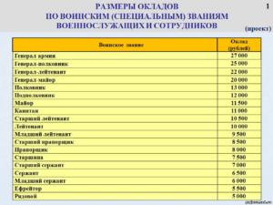 Размер окладов сотрудников фсин в 2018 году