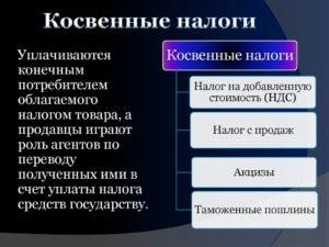 Примеры косвенных налогов конкретные примеры