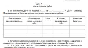 Образцы актов выполненных работ по ремонту