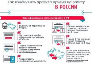 Нужен ли патент для работы в россии жителям лнр