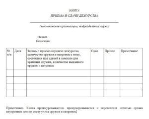 Образец заполнения рапорта приема передачи дежурств охранное предприятие