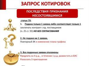 Запрос котировок по 223 фз пошаговая инструкция для заказчика