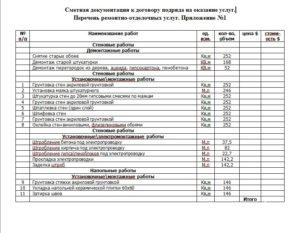 Договор на оказание услуг по подготовке сметной документации
