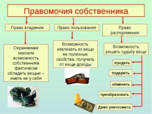 В чем отличие права распоряжения собственностью от ее использования