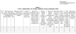 Новый журнал учета движения трудовых книжек нумерация