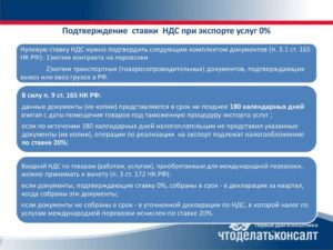 Подтверждение 0 ставки при экспорте через азербайджан