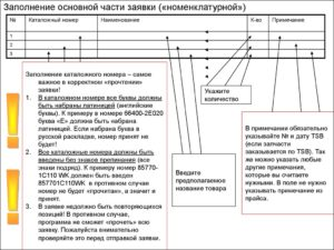 Образец заполнения 1 части заявки по 44 фз для поставщиков