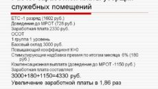 Как рассчитать зарплату уборщицы служебных помещений