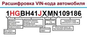 Как определить мощность двигателя по вин коду