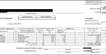 Штатное расписание с районным коэффициентом образец заполнения